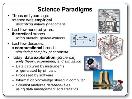 các mẫu hình khoa học