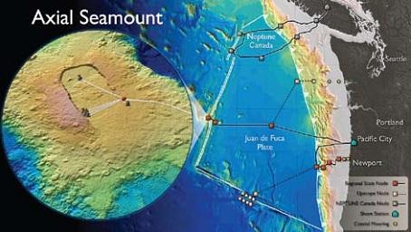 mạng lưới trạm đo