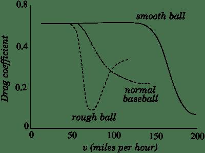 đường bay quả bóng chày