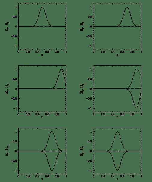 wave1d
