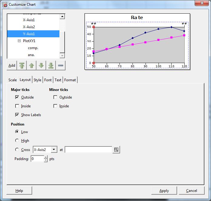 Gnumeric_chart