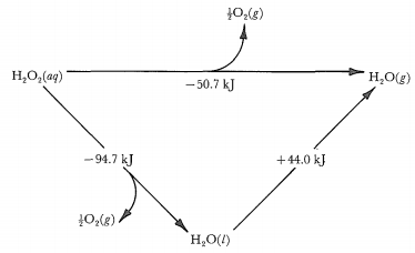 Fig2-5