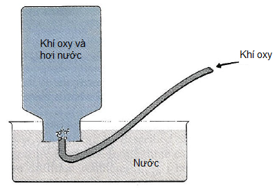 Fig3-13