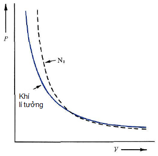 Fig3-17