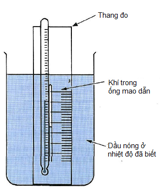 Fig3-4