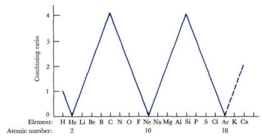 Figure7-5