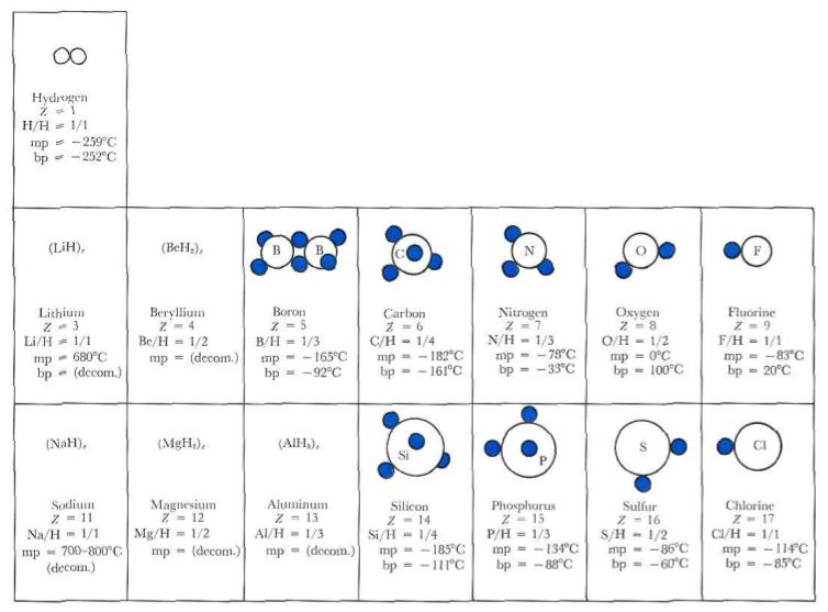 Figure7-6