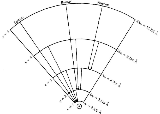 fig8-12